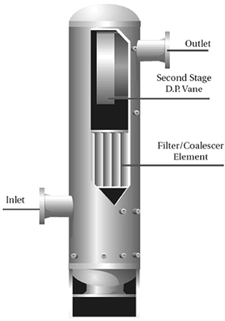 Asme Pressure Vessel Code Section Viii Asme Code Section