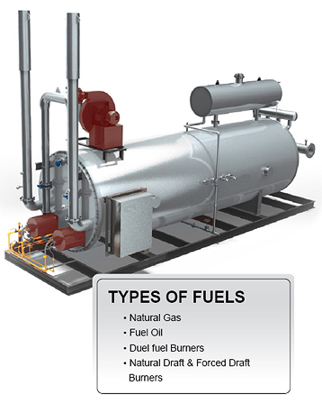 Dayton Natural Gas Shop Heater